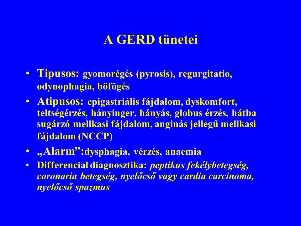 """A GERD extraoesophagealis manifesztációinak pathogenezise Vagalis reflexmechanizmusok: LES relaxációja, a nyelőcső kemoreceptorainak ingerlése (Bernstein teszt), bronchoconstrictio, oesophago-cardialis reflex, coronaria spazmus, """"linked angina Bronchialis hyperreaktivitás Microaspiratio: magasra terjedő reflux, a pulmonális rezisztencia fokozódása, kontakt irritatív hatás, laryngitis posterior, chr."""