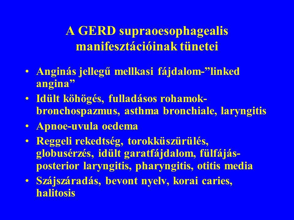 A GERD supraoesophagealis manifesztációinak tünetei Anginás jellegű mellkasi fájdalom- linked angina Idült köhögés, fulladásos rohamok- bronchospazmus, asthma bronchiale, laryngitis Apnoe-uvula oedema Reggeli rekedtség, torokküszürülés, globusérzés, idült garatfájdalom, fülfájás- posterior laryngitis, pharyngitis, otitis media Szájszáradás, bevont nyelv, korai caries, halitosis