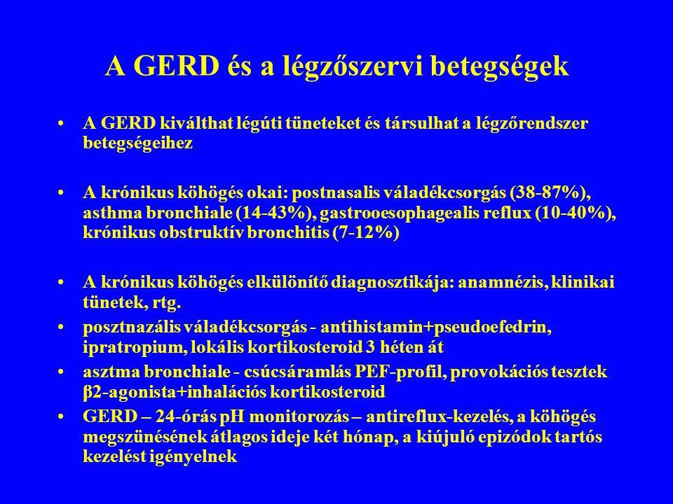 GERD és az asztma A GER-hez társuló légúti betegségek közül a legnagyobb jelentőségű az asztma A GER bronchialis hyperreaktivitást és légúti obstrukciót vált ki.