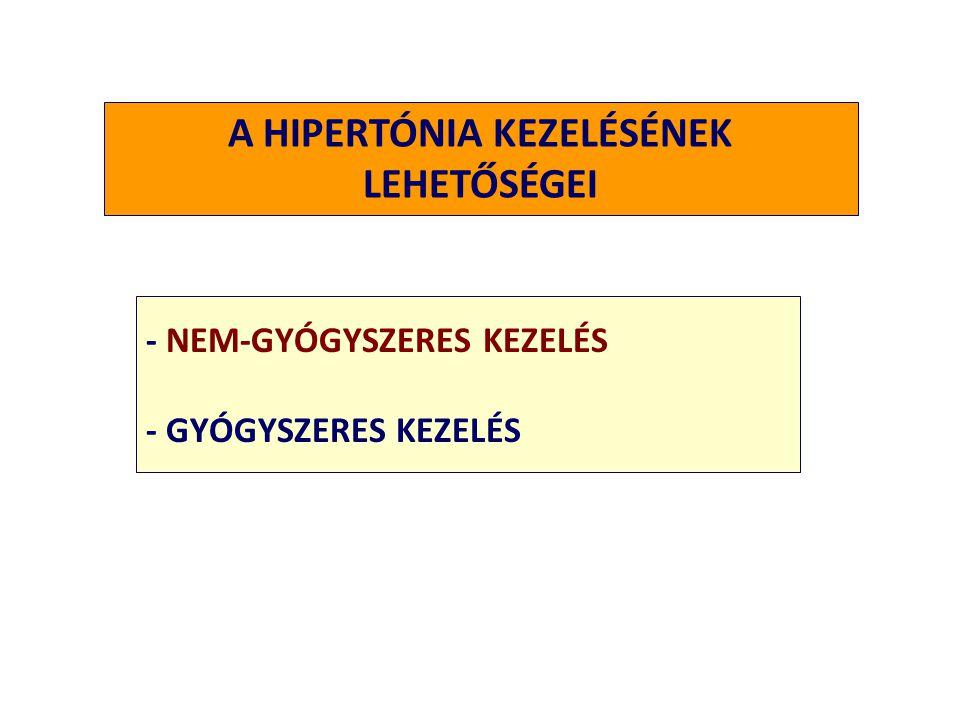A HIPERTÓNIA NEM-GYÓGYSZERES KEZELÉSE AA Testsúly-csökkentés túlsúly illetve obesitas esetén.