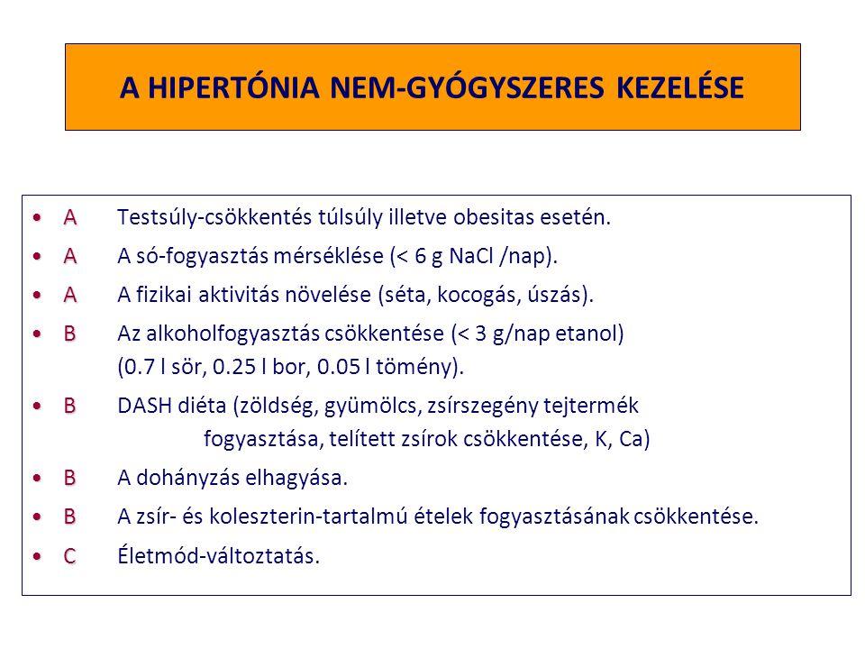 TESTSÚLYCSÖKKENTÉS Gyógyszeresen kezelt, vagy nem kezelt hypertonia esetén 10 kg testsúly csökkentés átlagosan 6/5 Hgmm vérnyomás csökkenést eredményez.