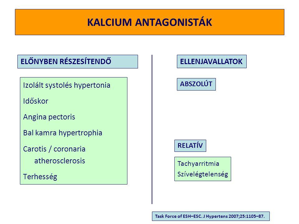 ANGIOTENZIN KONVERTÁLÓ ENZIM GÁTLÓK Szívelégtelenség Bal kamra diszfunkció Miokardiális infarktus utáni állapot Diabetes nephropathia Nem-diabeteszes nephropathia Bal kamra hypertrophia Carotis atherosclerosis Proteinuria / MAU Pitvar fibrillatio Metabolikus szindróma ELŐNYBEN RÉSZESÍTENDŐELLENJAVALLATOK ABSZOLÚT RELATÍV Task Force of ESH–ESC.