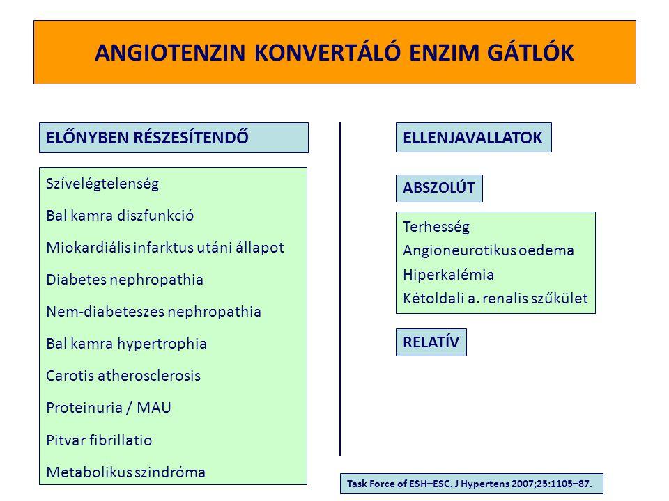 ANGIOTENZIN RECEPTOR BLOKKOLÓK Szívelégtelenség Miokardiális infarktus utáni állapot Diabetes nephropathia Proteinuria / MAU Bal kamra hypertrophia Pitvarfibrillatio Metabolikus szindróma ACE-gátló okozta köhögés ELŐNYBEN RÉSZESÍTENDŐELLENJAVALLATOK ABSZOLÚT RELATÍV Task Force of ESH–ESC.
