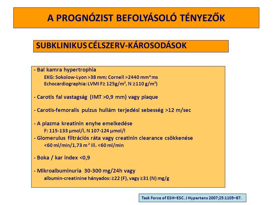 Diabetes mellitus Éhomi vércukor ≥7,0 mmol/l ismételt mérések alapján Postprandiális vércukor >11,0 mmol/l Igazolt CV- vagy vesebetegség Cerebrovascularis betegség ischaemias stroke, agyvérzés, TIA Szívbetegség miocardialis infarctus, angina, coronaria revascularisatio, szívelégtelenség Vesebetegség diabetes nephropathia, vesekárosodás (serum kreatinin: F >133, N >124 mmol/l); proteinuria (>300 mg/24 h) Peripheriás érbetegség Retinopathia (előrehaladott) vérzés, exsudatum, papilla oedema A PROGNÓZIST BEFOLYÁSOLÓ TÉNYEZŐK Task Force of ESH–ESC.