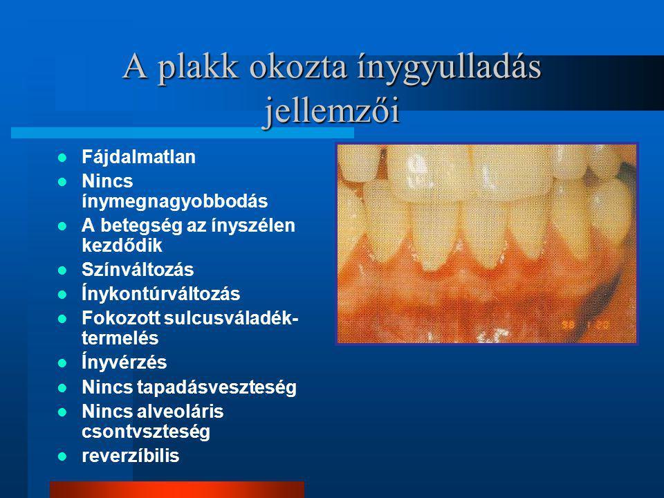 A plakk okozta ínygyulladás jellemzői Fájdalmatlan Nincs ínymegnagyobbodás A betegség az ínyszélen kezdődik Színváltozás Ínykontúrváltozás Fokozott sulcusváladék- termelés Ínyvérzés Nincs tapadásveszteség Nincs alveoláris csontvszteség reverzíbilis