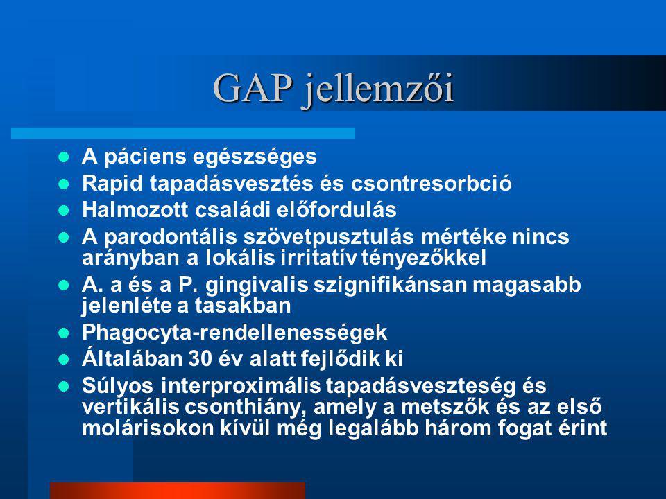 GAP jellemzői A páciens egészséges Rapid tapadásvesztés és csontresorbció Halmozott családi előfordulás A parodontális szövetpusztulás mértéke nincs arányban a lokális irritatív tényezőkkel A.