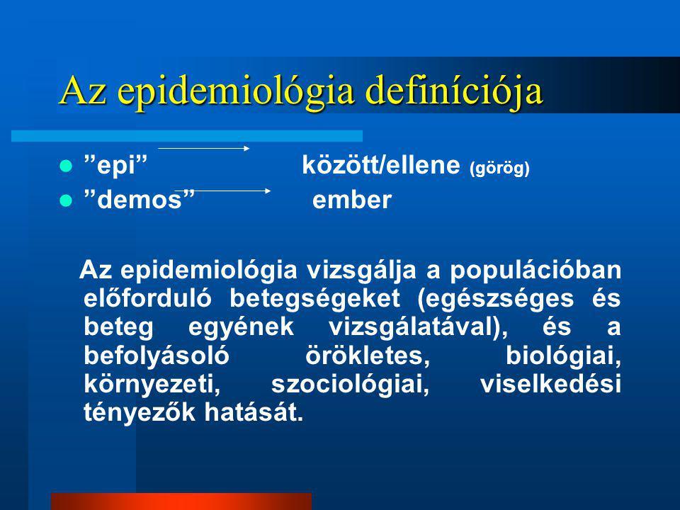 Az epidemiológia definíciója epi között/ellene (görög) demos ember Az epidemiológia vizsgálja a populációban előforduló betegségeket (egészséges és beteg egyének vizsgálatával), és a befolyásoló örökletes, biológiai, környezeti, szociológiai, viselkedési tényezők hatását.