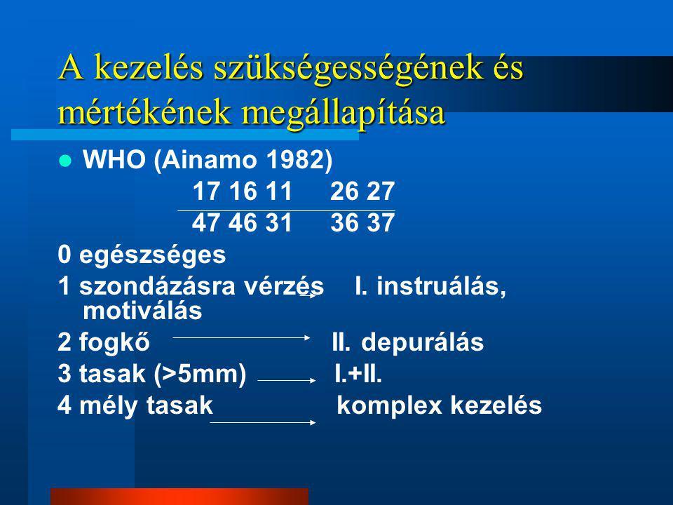 A kezelés szükségességének és mértékének megállapítása WHO (Ainamo 1982) 17 16 11 26 27 47 46 31 36 37 0 egészséges 1 szondázásra vérzés I.