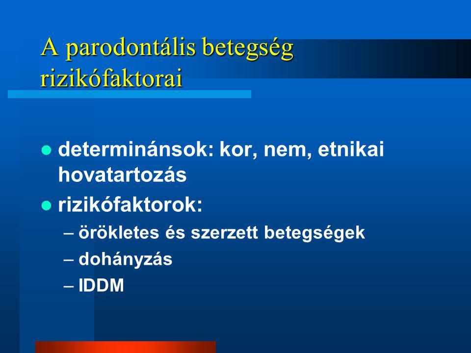 A parodontális betegség rizikófaktorai determinánsok: kor, nem, etnikai hovatartozás rizikófaktorok: –örökletes és szerzett betegségek –dohányzás –IDDM
