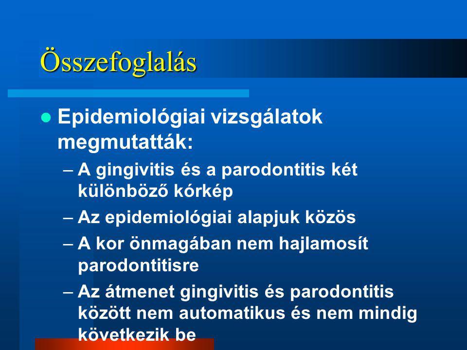 Összefoglalás Epidemiológiai vizsgálatok megmutatták: –A gingivitis és a parodontitis két különböző kórkép –Az epidemiológiai alapjuk közös –A kor önmagában nem hajlamosít parodontitisre –Az átmenet gingivitis és parodontitis között nem automatikus és nem mindig következik be