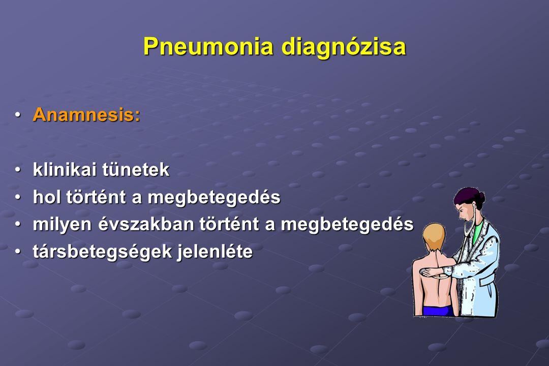 Pneumonia diagnózisa Anamnesis:Anamnesis: klinikai tünetekklinikai tünetek hol történt a megbetegedéshol történt a megbetegedés milyen évszakban történt a megbetegedésmilyen évszakban történt a megbetegedés társbetegségek jelenlétetársbetegségek jelenléte