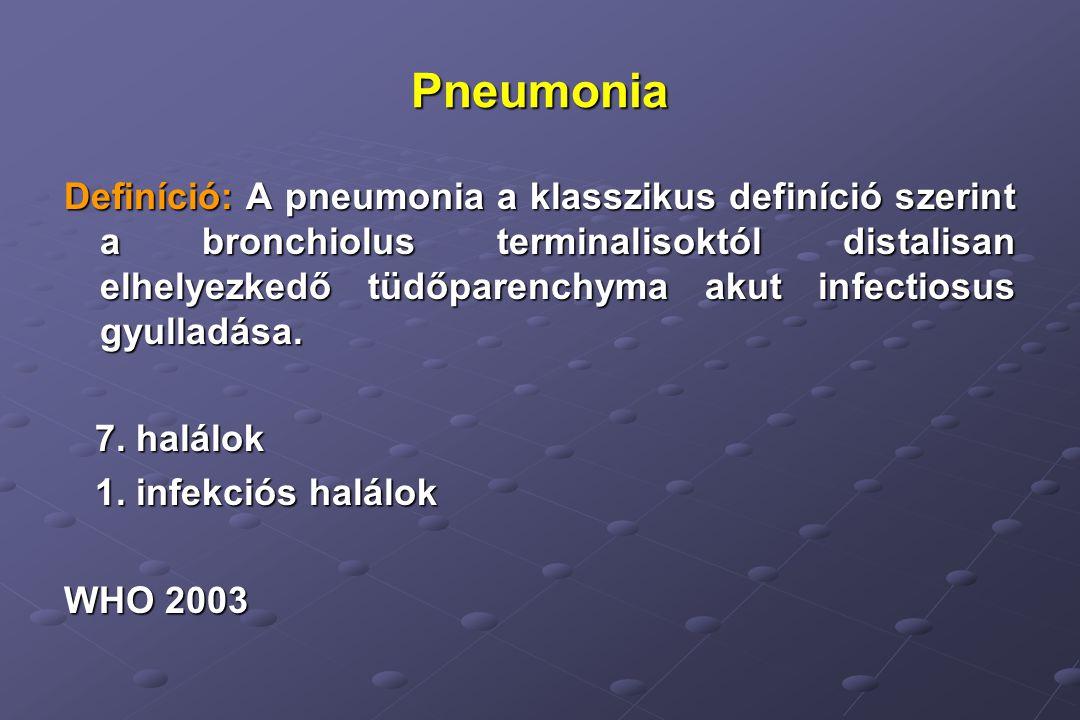 Pneumonia Definíció: A pneumonia a klasszikus definíció szerint a bronchiolus terminalisoktól distalisan elhelyezkedő tüdőparenchyma akut infectiosus gyulladása.