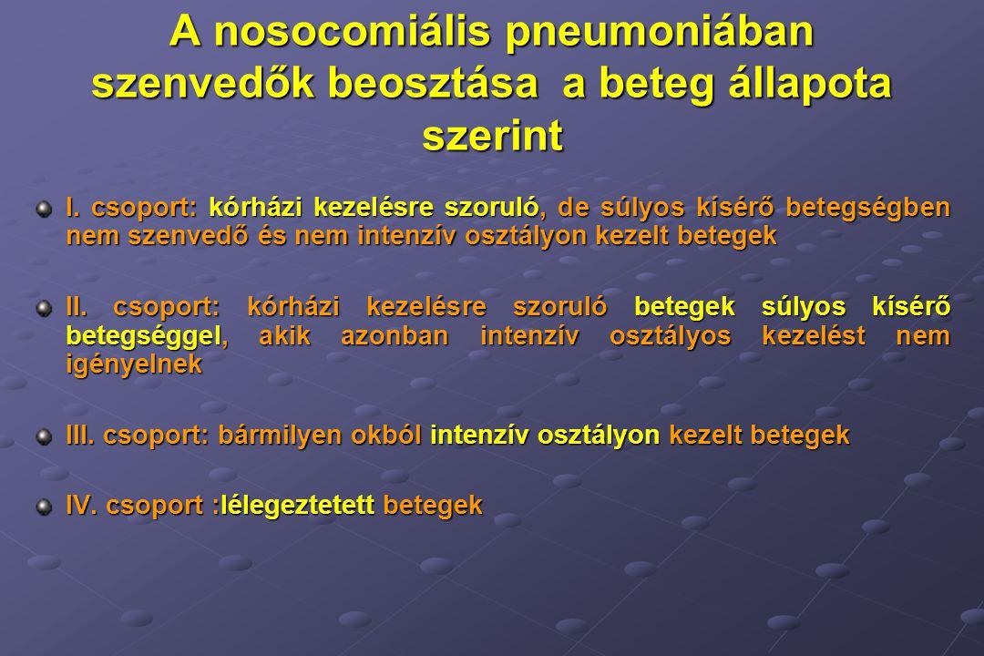 A nosocomiális pneumoniában szenvedők beosztása a beteg állapota szerint I.