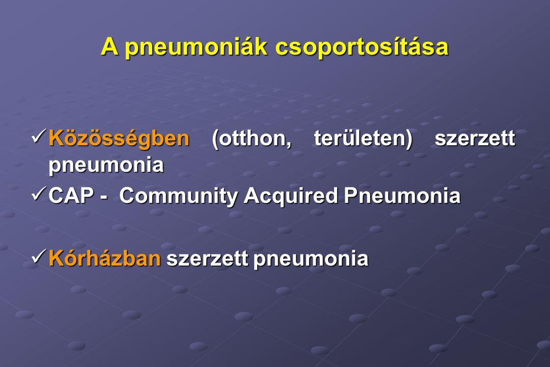 A pneumoniák csoportosítása Közösségben (otthon, területen) szerzett pneumonia Közösségben (otthon, területen) szerzett pneumonia CAP - Community Acquired Pneumonia CAP - Community Acquired Pneumonia Kórházban szerzett pneumonia Kórházban szerzett pneumonia