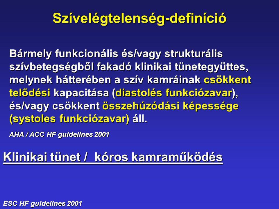 Szívelégtelenség-definíció AHA / ACC HF guidelines 2001 Bármely funkcionális és/vagy strukturális szívbetegségből fakadó klinikai tünetegyüttes, melyn