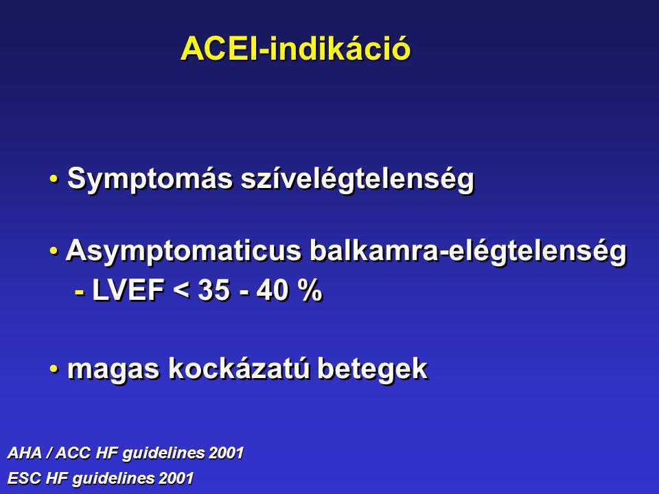 Symptomás szívelégtelenség Asymptomaticus balkamra-elégtelenség - LVEF < 35 - 40 % magas kockázatú betegek Symptomás szívelégtelenség Asymptomaticus b