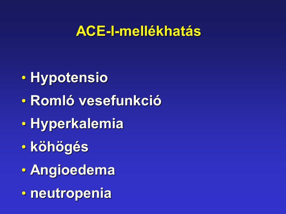 ACE-I-mellékhatás Hypotensio Hypotensio Romló vesefunkció Romló vesefunkció Hyperkalemia Hyperkalemia köhögés köhögés Angioedema Angioedema neutropeni