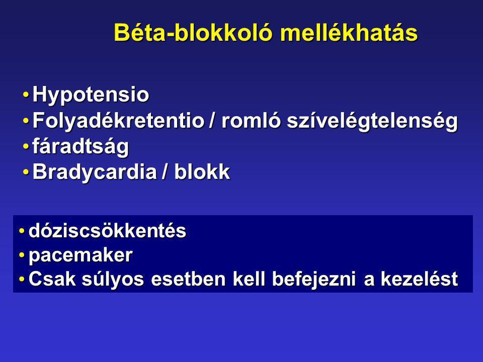 Hypotensio Hypotensio Folyadékretentio / romló szívelégtelenség Folyadékretentio / romló szívelégtelenség fáradtság fáradtság Bradycardia / blokk Brad