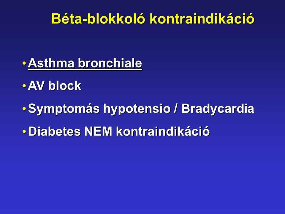 Béta-blokkoló kontraindikáció Asthma bronchiale Asthma bronchiale AV block AV block Symptomás hypotensio / Bradycardia Symptomás hypotensio / Bradycar