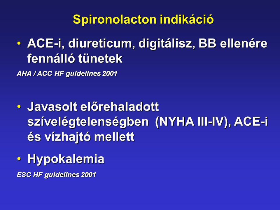 Spironolacton indikáció ACE-i, diureticum, digitálisz, BB ellenére fennálló tünetekACE-i, diureticum, digitálisz, BB ellenére fennálló tünetek AHA / A