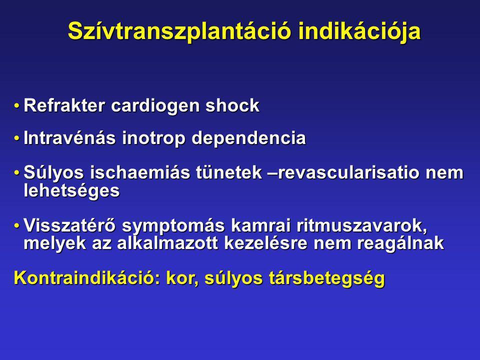 Szívtranszplantáció indikációja Refrakter cardiogen shock Refrakter cardiogen shock Intravénás inotrop dependencia Intravénás inotrop dependencia Súly