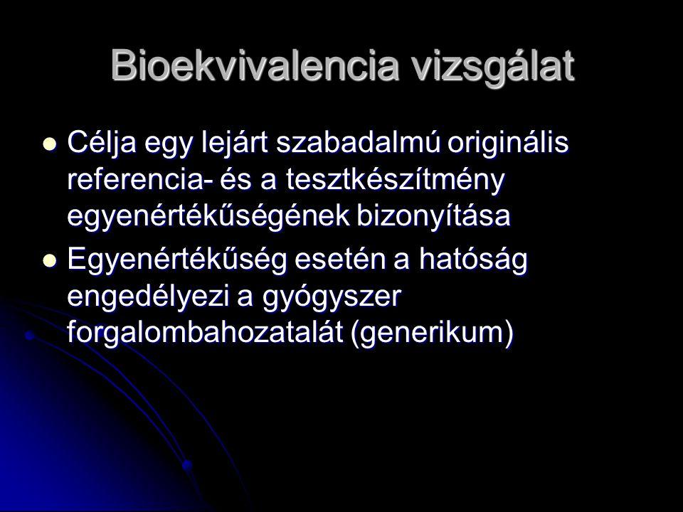 Bioekvivalencia vizsgálat Célja egy lejárt szabadalmú originális referencia- és a tesztkészítmény egyenértékűségének bizonyítása Célja egy lejárt szab