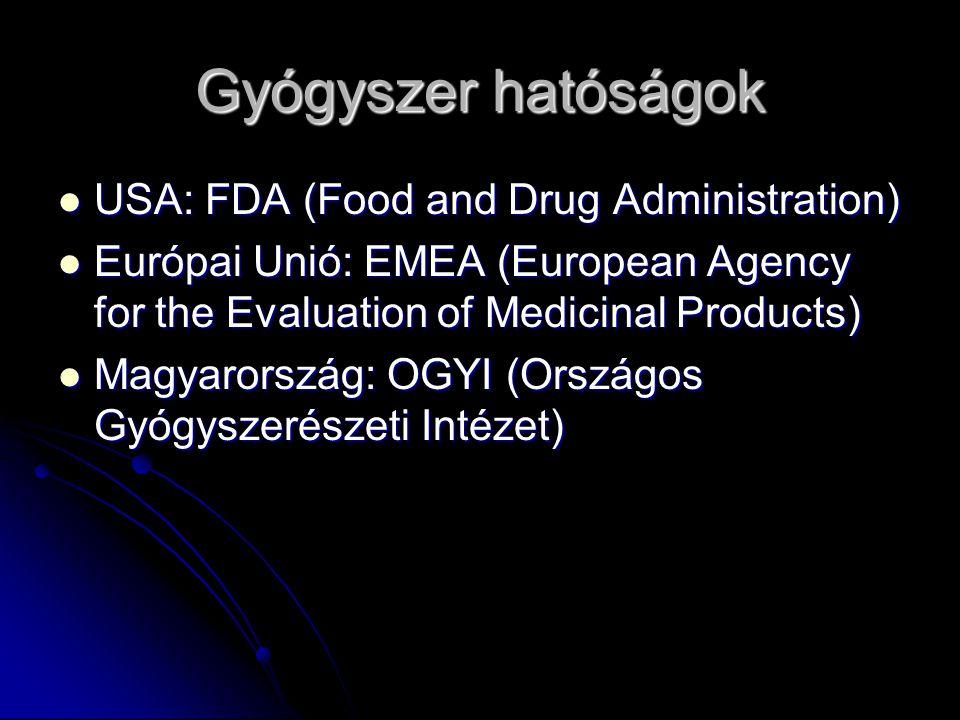 Gyógyszer hatóságok USA: FDA (Food and Drug Administration) USA: FDA (Food and Drug Administration) Európai Unió: EMEA (European Agency for the Evalua
