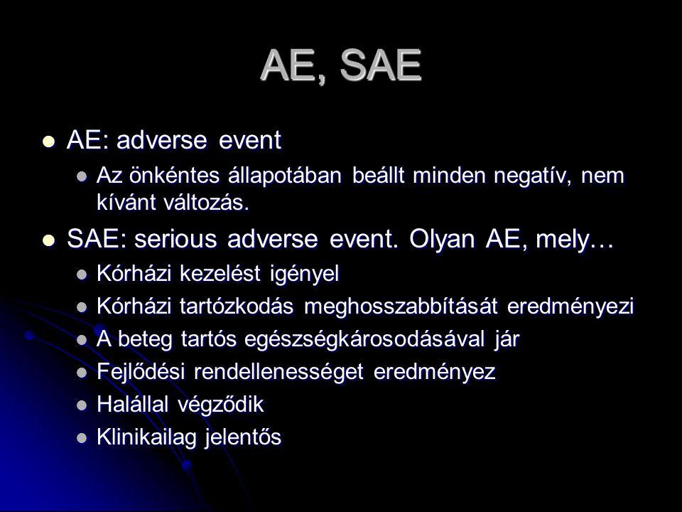 AE, SAE AE: adverse event AE: adverse event Az önkéntes állapotában beállt minden negatív, nem kívánt változás. Az önkéntes állapotában beállt minden