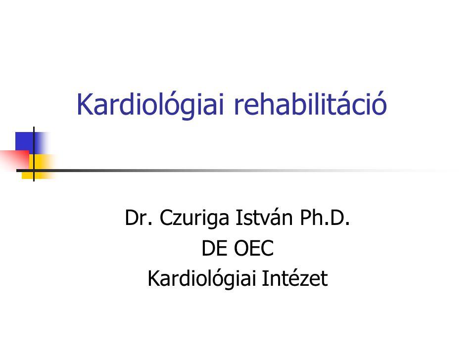 Kardiológiai rehabilitáció Dr. Czuriga István Ph.D. DE OEC Kardiológiai Intézet