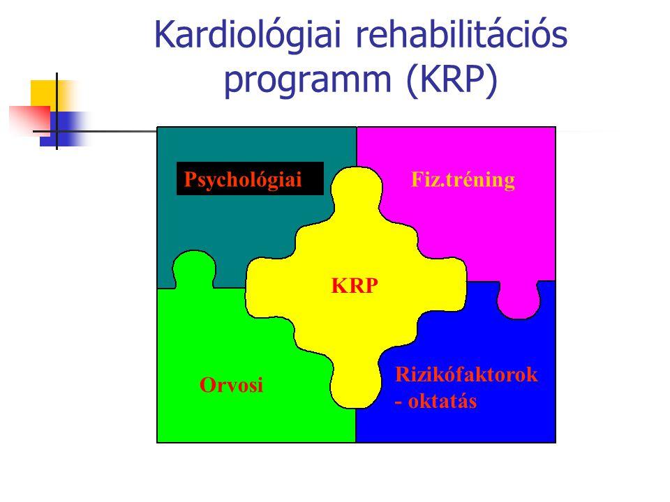 Kardiológiai rehabilitációs programm (KRP) PsychológiaiFiz.tréning Orvosi Rizikófaktorok - oktatás KRP