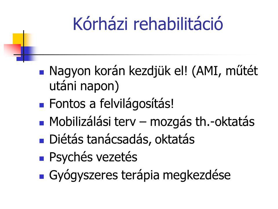 Kórházi rehabilitáció Nagyon korán kezdjük el! (AMI, műtét utáni napon) Fontos a felvilágosítás! Mobilizálási terv – mozgás th.-oktatás Diétás tanácsa