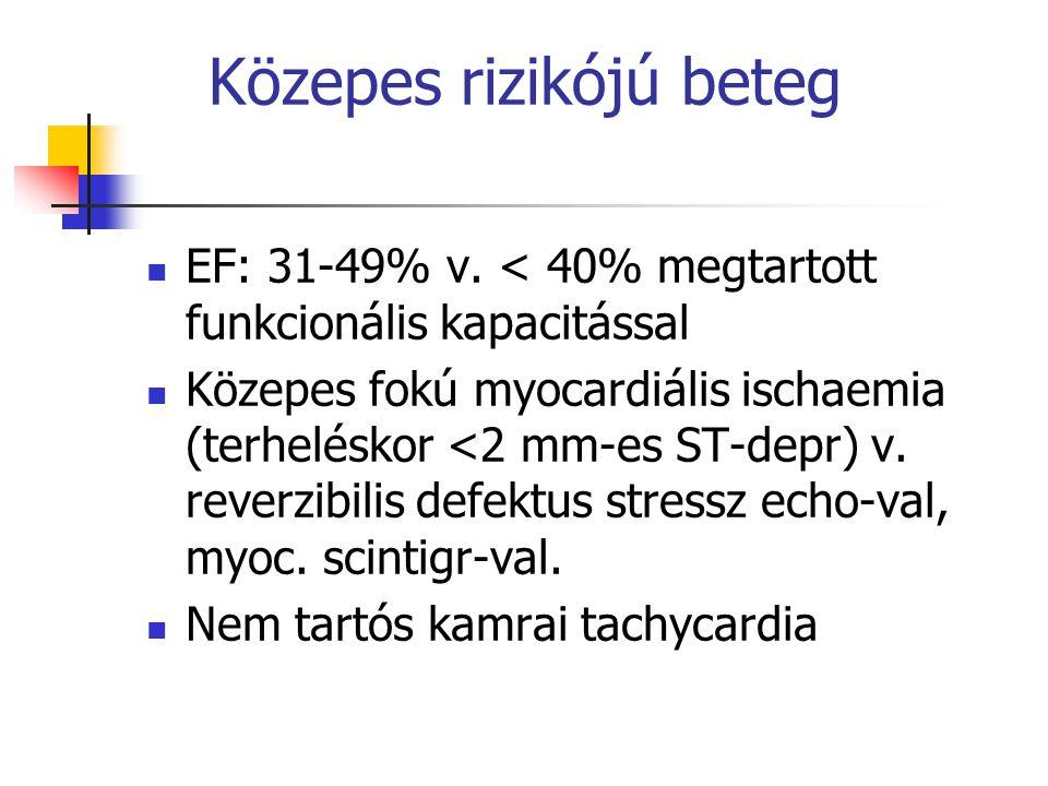 Közepes rizikójú beteg EF: 31-49% v. < 40% megtartott funkcionális kapacitással Közepes fokú myocardiális ischaemia (terheléskor <2 mm-es ST-depr) v.