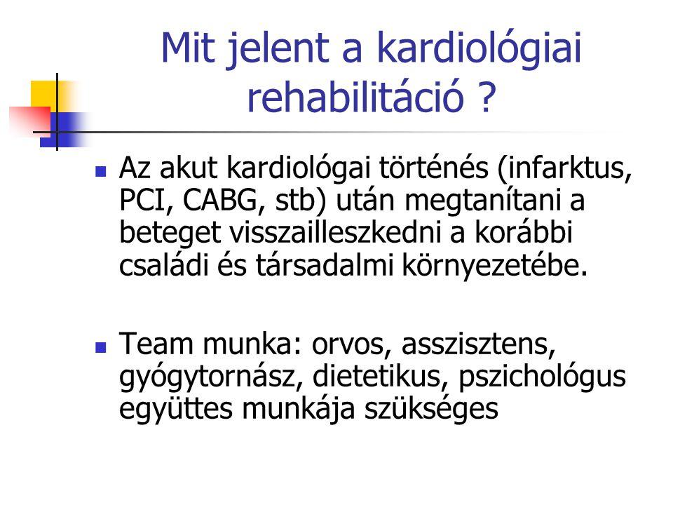 Mit jelent a kardiológiai rehabilitáció ? Az akut kardiológai történés (infarktus, PCI, CABG, stb) után megtanítani a beteget visszailleszkedni a korá