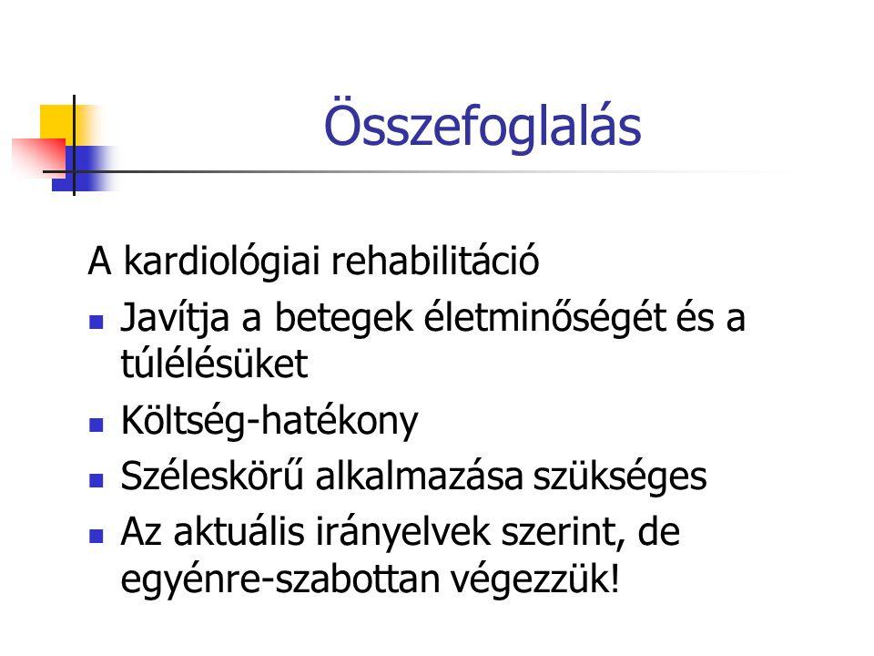 Összefoglalás A kardiológiai rehabilitáció Javítja a betegek életminőségét és a túlélésüket Költség-hatékony Széleskörű alkalmazása szükséges Az aktuá