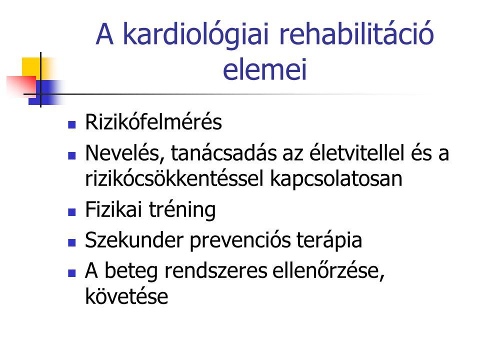 A kardiológiai rehabilitáció elemei Rizikófelmérés Nevelés, tanácsadás az életvitellel és a rizikócsökkentéssel kapcsolatosan Fizikai tréning Szekunde