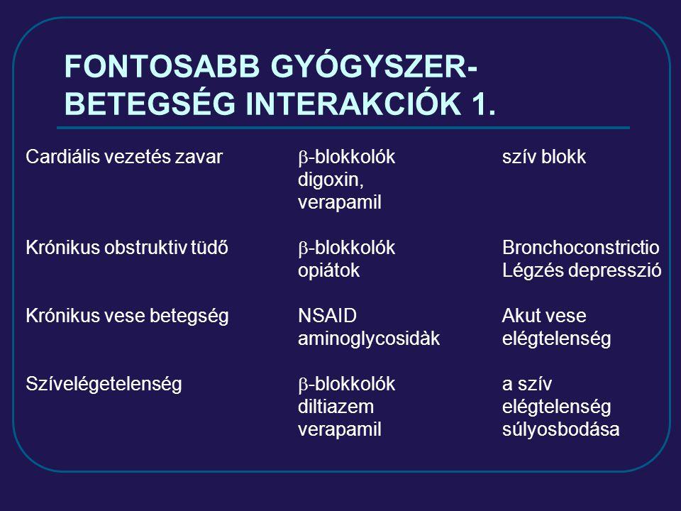 FONTOSABB GYÓGYSZER- BETEGSÉG INTERAKCIÓK 1.