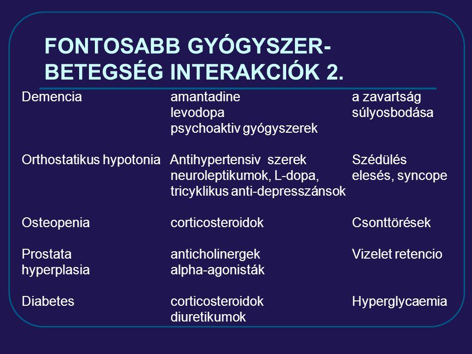 FONTOSABB GYÓGYSZER- BETEGSÉG INTERAKCIÓK 2. Demencia amantadine a zavartság levodopasúlyosbodása psychoaktiv gyógyszerek Orthostatikus hypotonia Anti