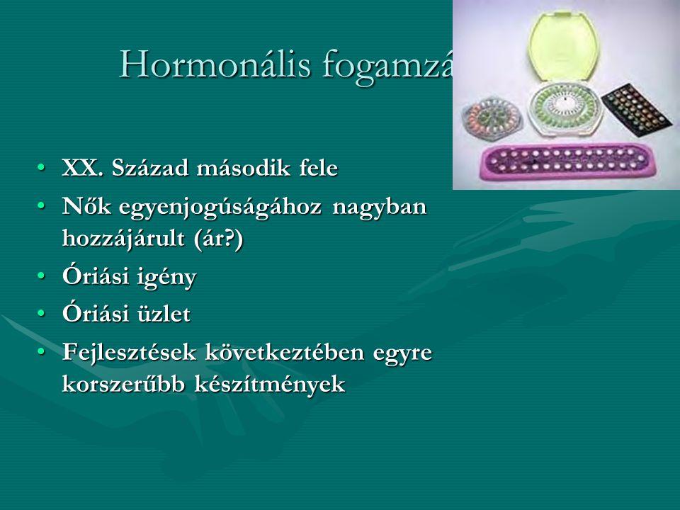 Hormonális fogamzásgátlás XX.Század második feleXX.