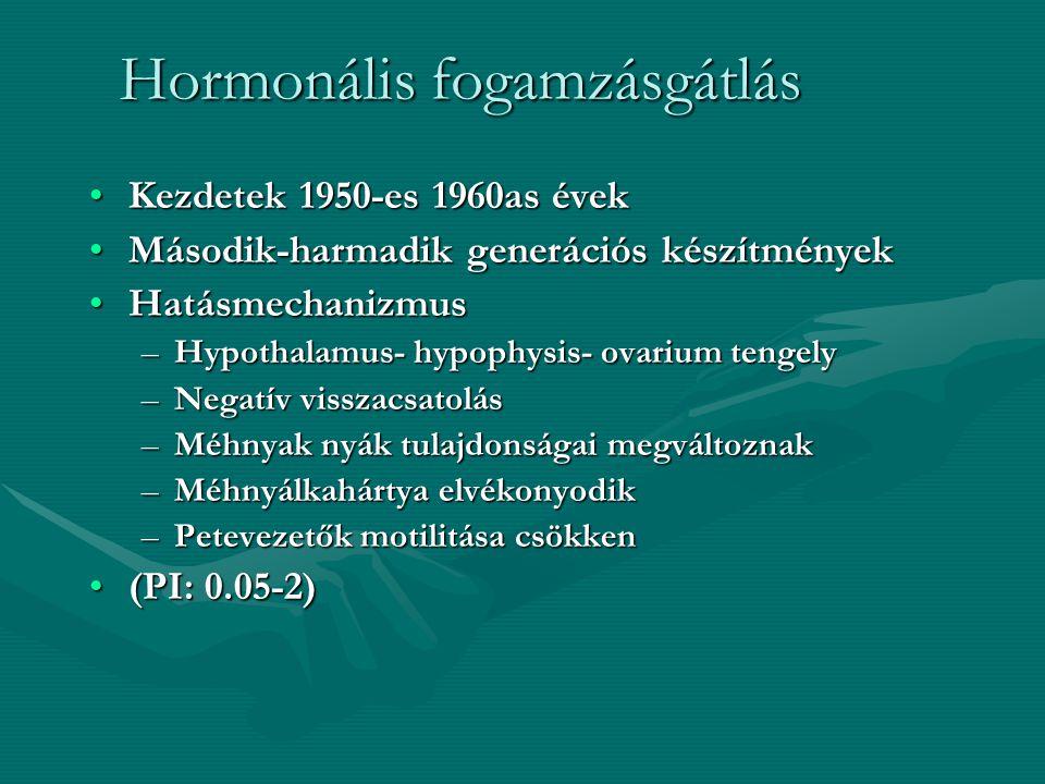Hormonális fogamzásgátlás Kezdetek 1950-es 1960as évekKezdetek 1950-es 1960as évek Második-harmadik generációs készítményekMásodik-harmadik generációs készítmények HatásmechanizmusHatásmechanizmus –Hypothalamus- hypophysis- ovarium tengely –Negatív visszacsatolás –Méhnyak nyák tulajdonságai megváltoznak –Méhnyálkahártya elvékonyodik –Petevezetők motilitása csökken (PI: 0.05-2)(PI: 0.05-2)