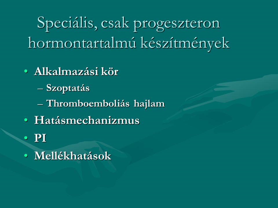 Speciális, csak progeszteron hormontartalmú készítmények Alkalmazási körAlkalmazási kör –Szoptatás –Thromboemboliás hajlam HatásmechanizmusHatásmechanizmus PIPI MellékhatásokMellékhatások