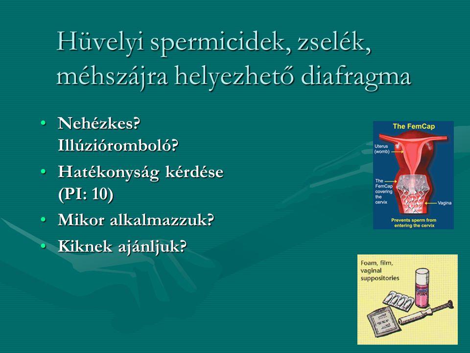 Hüvelyi spermicidek, zselék, méhszájra helyezhető diafragma Nehézkes.