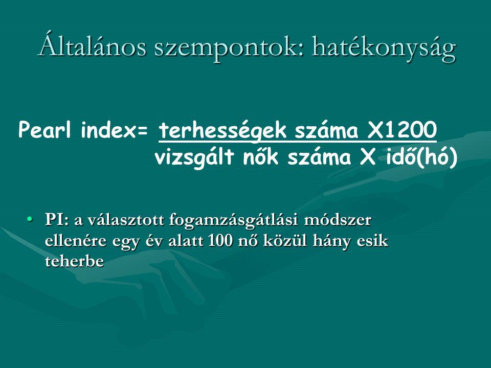 IUD- Előnyök OlcsóOlcsó Egyszerű használatEgyszerű használat TartósTartós Nem kell napi szinten törődni veleNem kell napi szinten törődni vele Hatékony (PI:0.1-5)Hatékony (PI:0.1-5) Nem visz hormont a szervezetbeNem visz hormont a szervezetbe