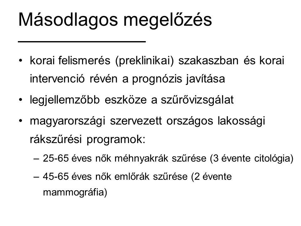 korai felismerés (preklinikai) szakaszban és korai intervenció révén a prognózis javítása legjellemzőbb eszköze a szűrővizsgálat magyarországi szervez