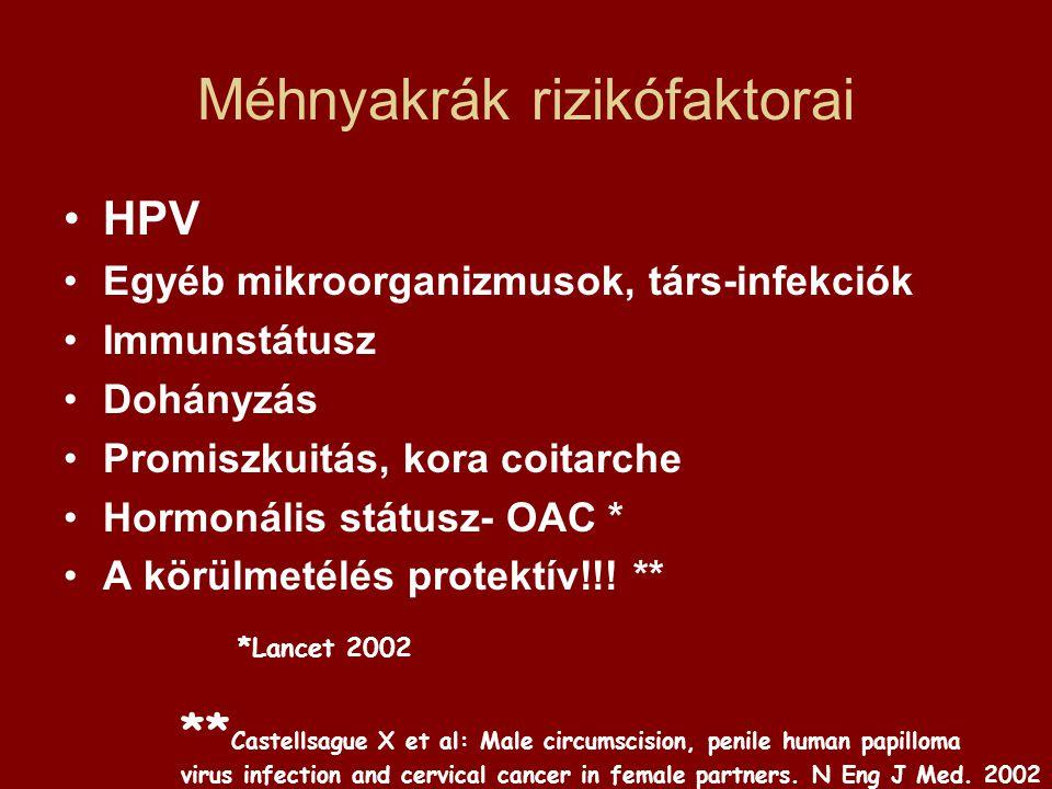 Méhnyakrák rizikófaktorai HPV Egyéb mikroorganizmusok, társ-infekciók Immunstátusz Dohányzás Promiszkuitás, kora coitarche Hormonális státusz- OAC * A
