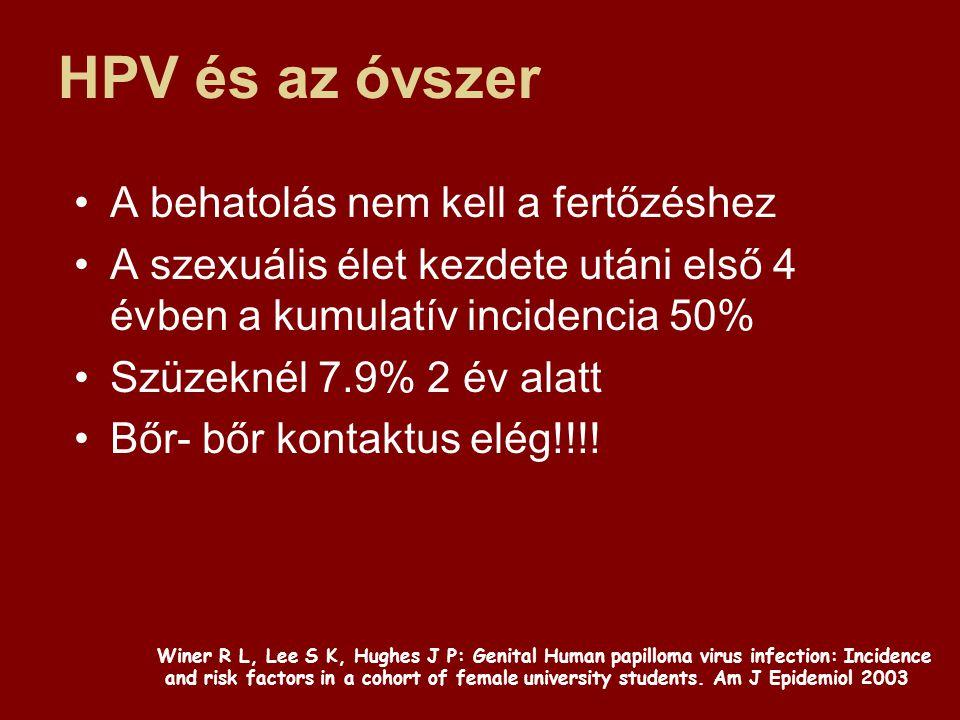 HPV és az óvszer A behatolás nem kell a fertőzéshez A szexuális élet kezdete utáni első 4 évben a kumulatív incidencia 50% Szüzeknél 7.9% 2 év alatt B