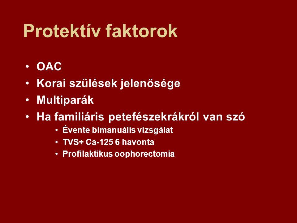 Protektív faktorok OAC Korai szülések jelenősége Multiparák Ha familiáris petefészekrákról van szó Évente bimanuális vizsgálat TVS+ Ca-125 6 havonta P