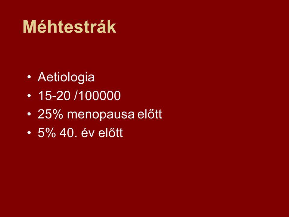 Méhtestrák Aetiologia 15-20 /100000 25% menopausa előtt 5% 40. év előtt