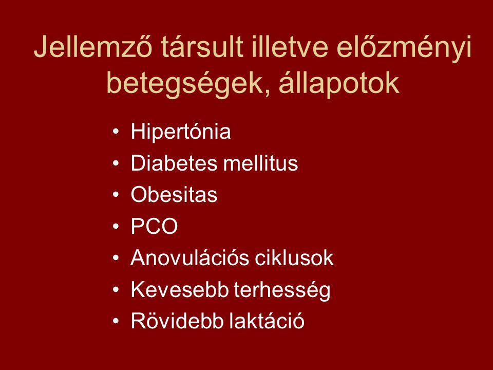Jellemző társult illetve előzményi betegségek, állapotok Hipertónia Diabetes mellitus Obesitas PCO Anovulációs ciklusok Kevesebb terhesség Rövidebb la