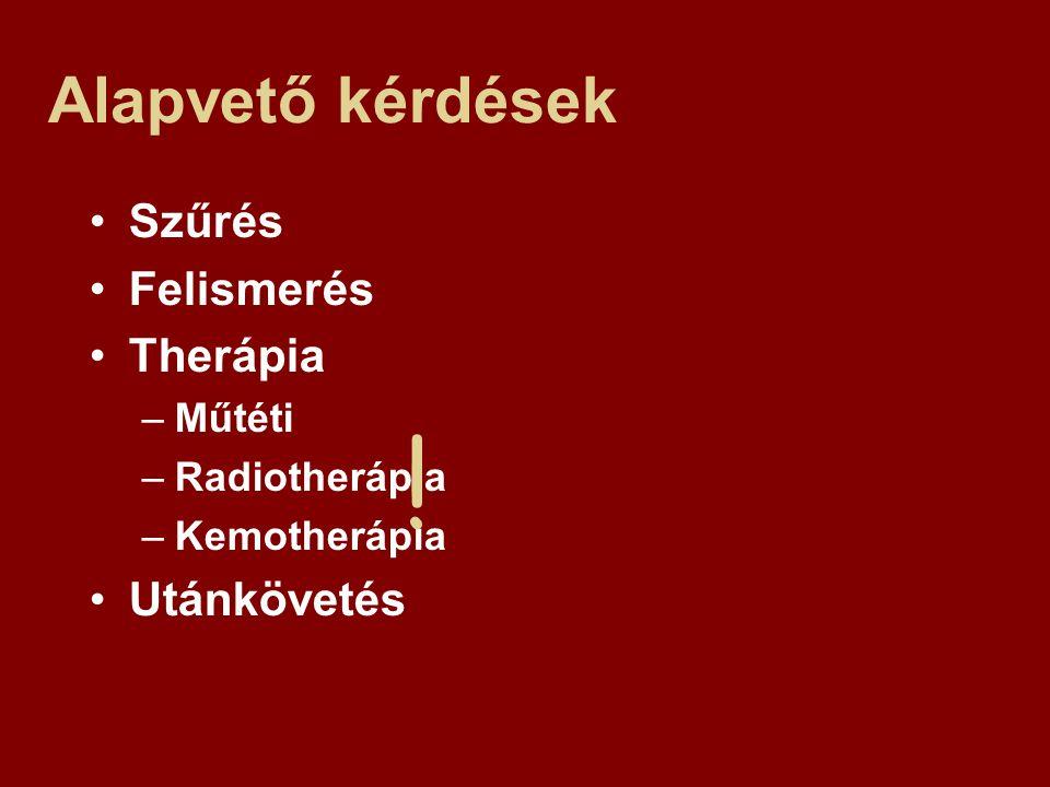 Alapvető kérdések Szűrés Felismerés Therápia –Műtéti –Radiotherápia –Kemotherápia Utánkövetés !