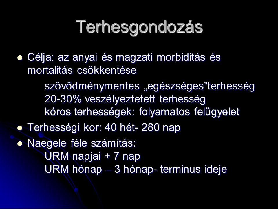 Terhesgondozás Célja: az anyai és magzati morbiditás és mortalitás csökkentése Célja: az anyai és magzati morbiditás és mortalitás csökkentése szövődm